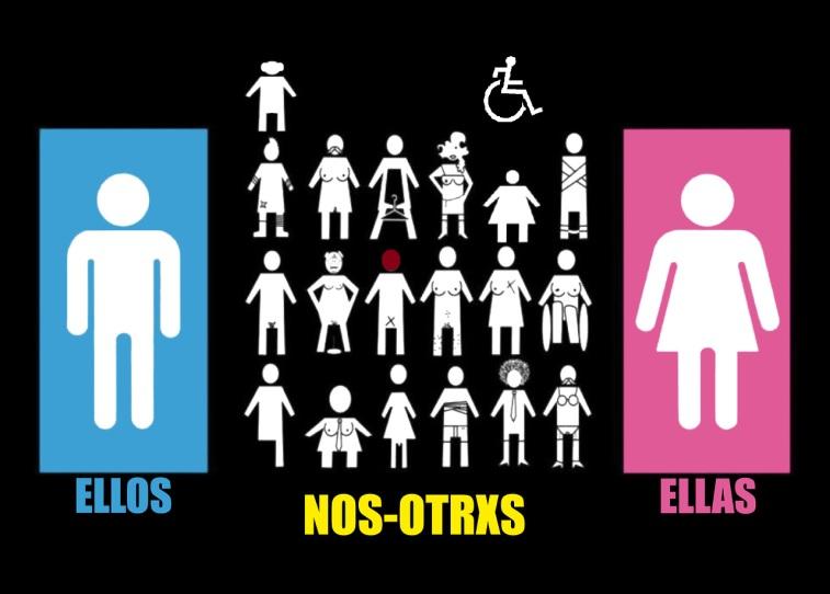 (DES)UNIFORMAD@S