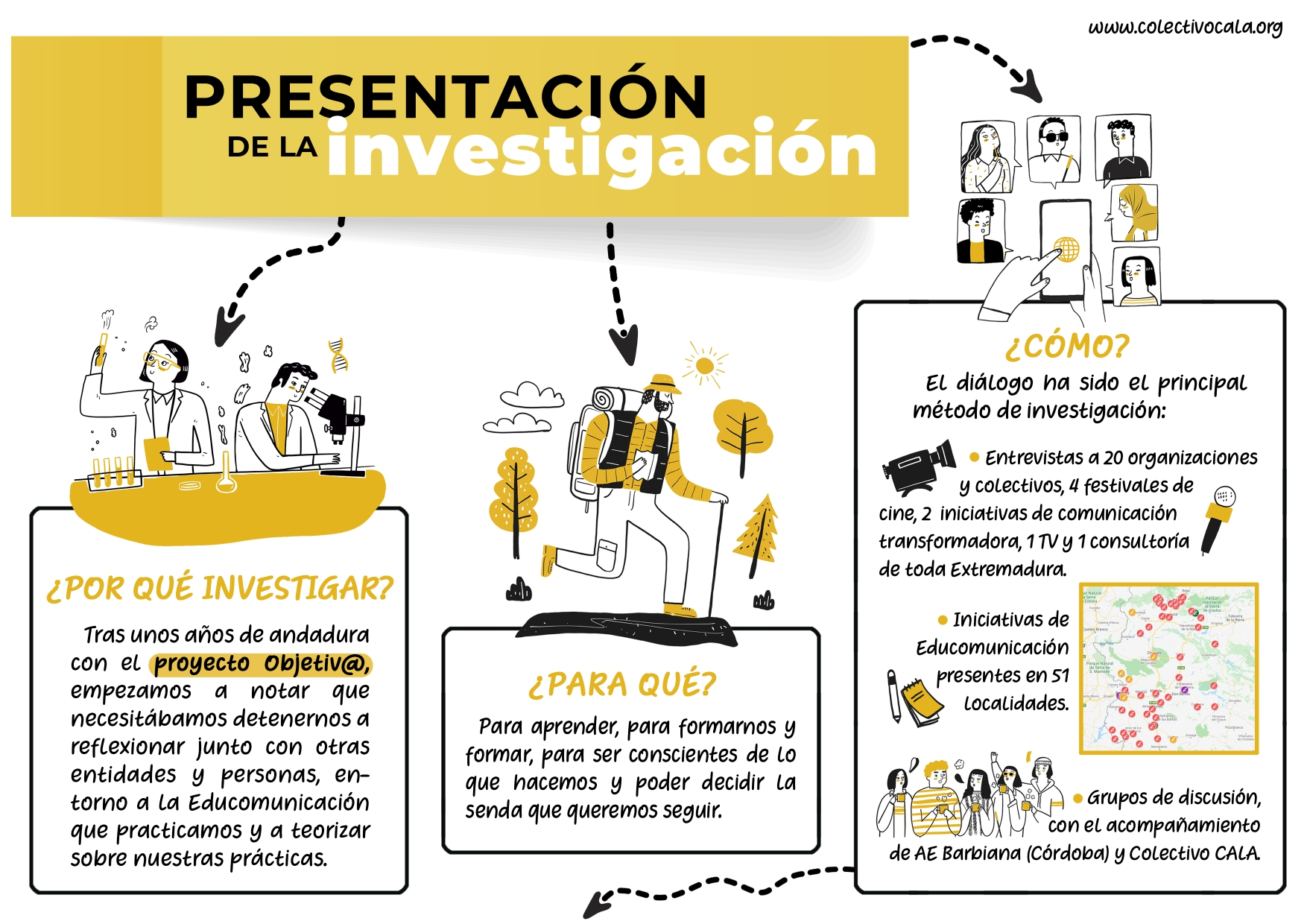 """GRAFINFORME"" DE LA INVESTIGACIÓN OBJETIV@ SOBRE PRÁCTICAS DE EDUCOMUNICACIÓN EN EXTREMADURA"